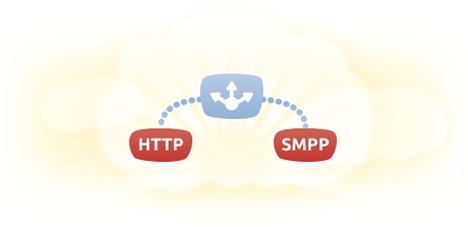 HTTP vagy SMPP? Választhatsz!